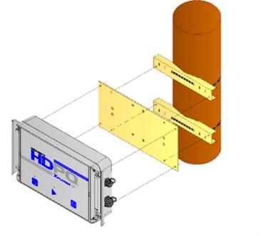SP-pole-mount
